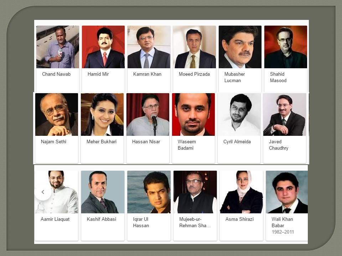 News Reporter Salary In Pakistan