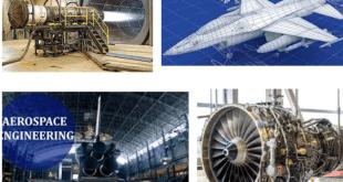 Aerospace Engineering Salary In Pakistan