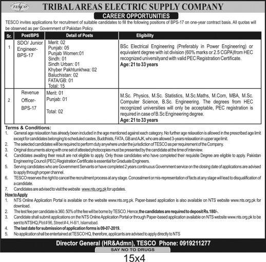 TESCO Pakistan Jobs 2019