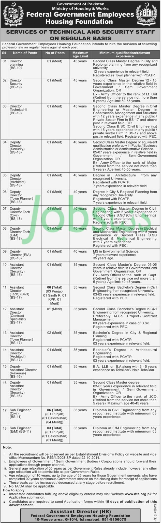 Federal Government Employees Housing Foundation Islamabad Salaries